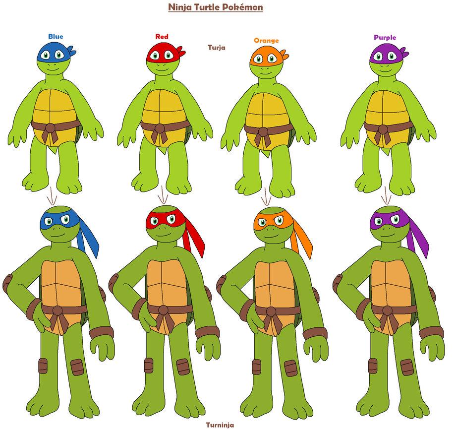 Картинка с именами черепашек ниндзя